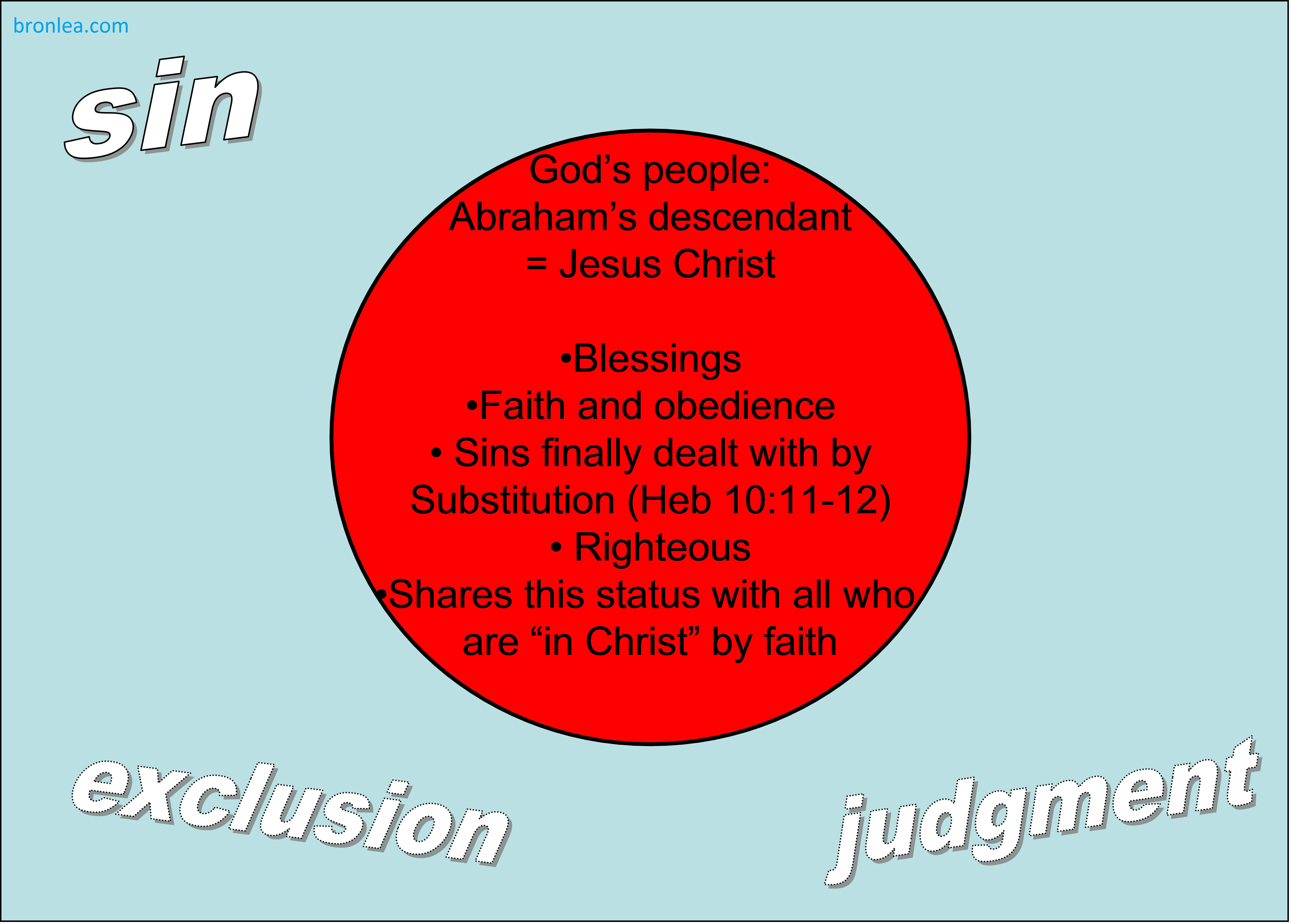 Justification6